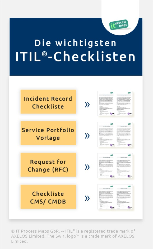 ITIL-Checklisten | IT Process Wiki