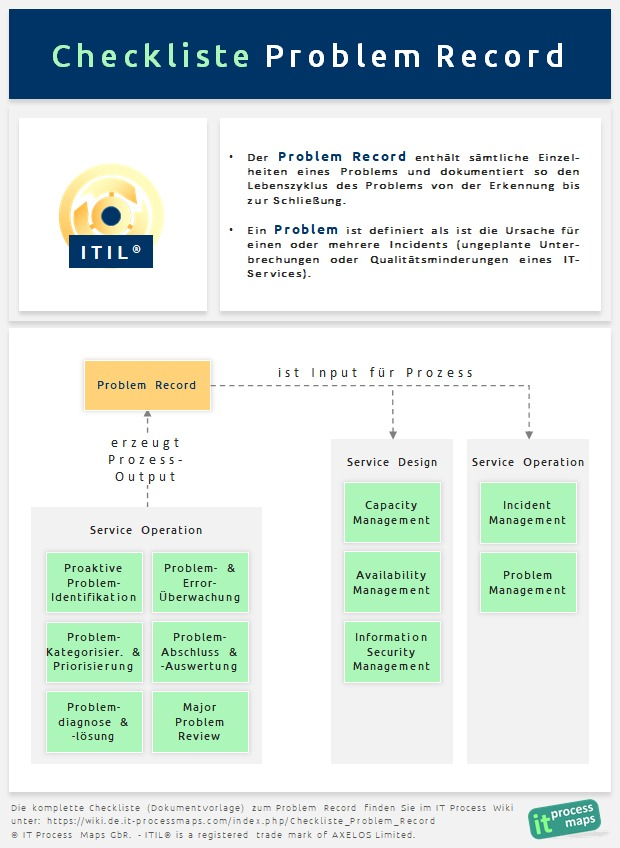 Detaillierte ITIL Problem Record Checkliste