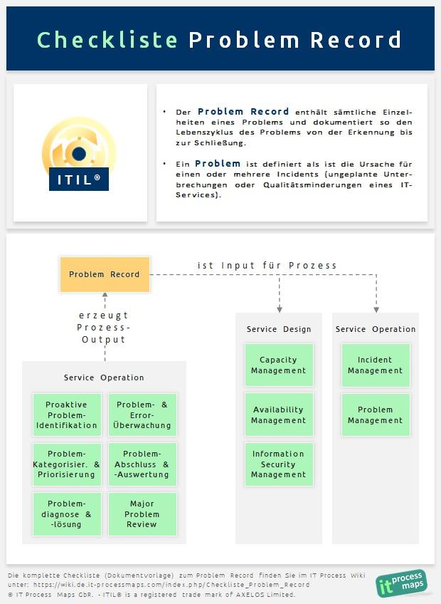 ITIL Wiki: Was beinhaltet ein Problem Record?