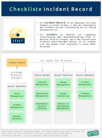 ITIL Incident Record