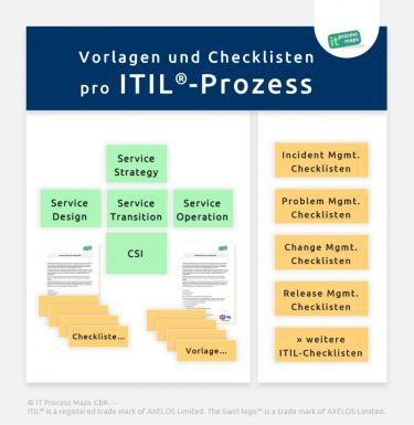 Vorlagen und Checklisten pro ITIL Prozess - Incident Management Checklisten, Problem Management Vorlagen, ...