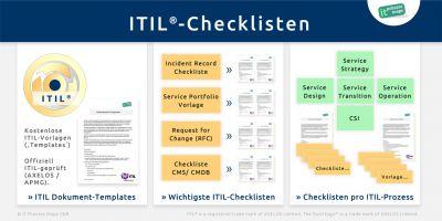 Itil Implementierung Prozess Design It Process Wiki